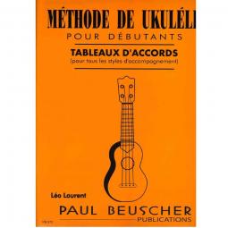 Méthode de ukulele